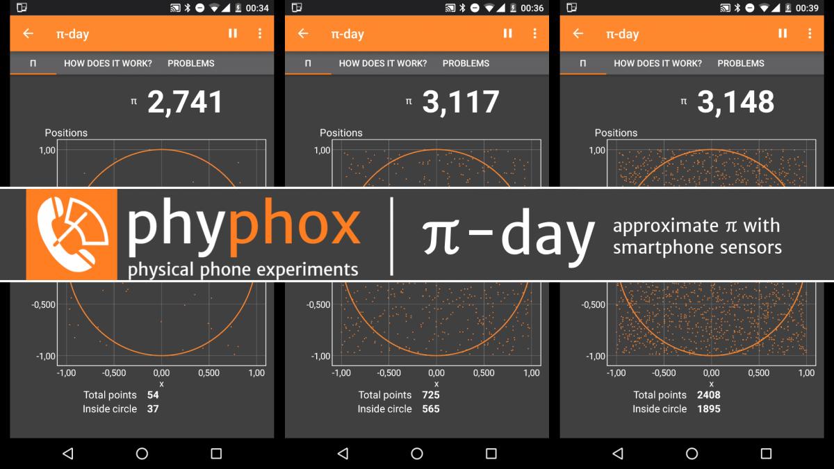 Happy π-day!