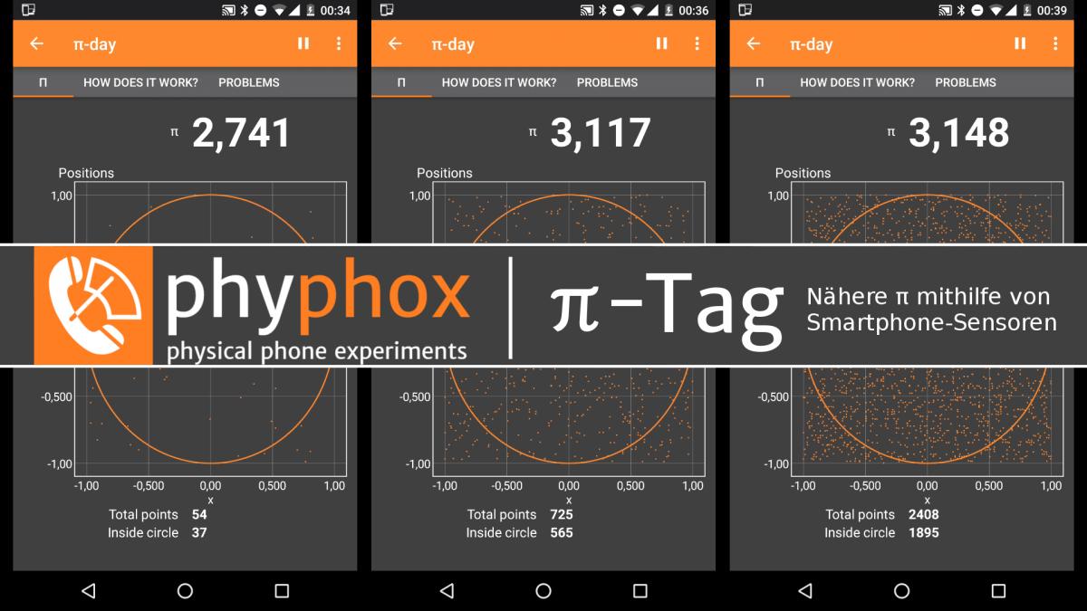 phyphox wünscht einen frohen Pi-Tag!
